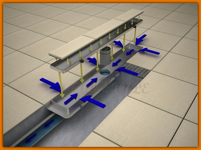odpływ liniowy do zabudowy płytką z wygiętą flanszą 700KNWF_m KESMET L-70 cm odwodnienie  z syfonem metalowym