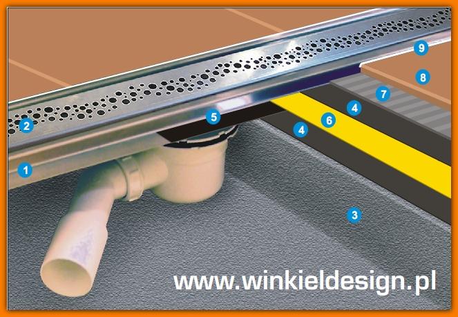 odwodnienie liniowe, odpływ liniowy, WINKIEL DESIGN WDO-700-BR-1101