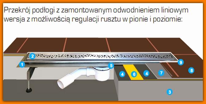 odwodnienie liniowe, odpływ liniowy, WINKIEL DESIGN WDO-1000-BR-0001