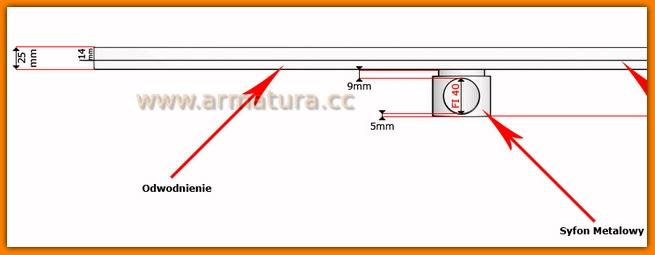 odwodnienie liniowe KESMET 1200KNF_m odpływ liniowy L-120 cm