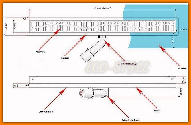 odwodnienie liniowe, 700KWF_p ścienne, odpływ łazienkowy, kesmet