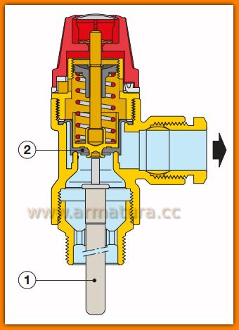 """Zawór bezpieczeństwa temperaturowo ciśnieniowy 3/4"""" 7bar 309570 Caleffi"""