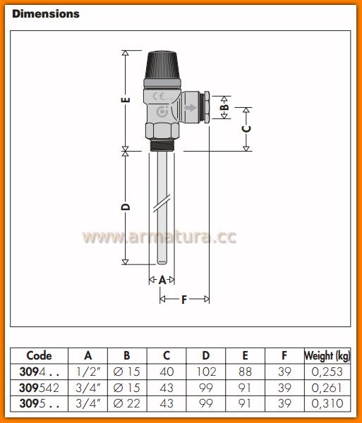 """Zawór bezpieczeństwa temperaturowo ciśnieniowy 3/4"""" 7 bar 309570 Caleffi"""