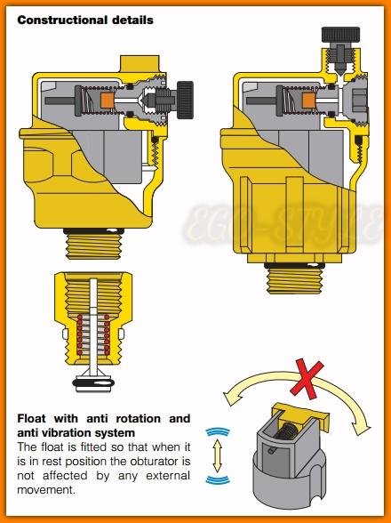 Caleffi 502430 ROBOCAL zawór odpowietrzający