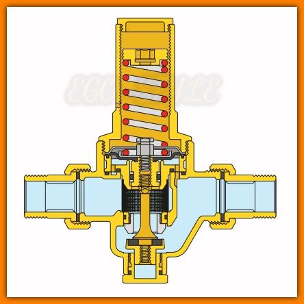 """CALEFFI Reduktor ciśnienia wody 3/4"""" 25 bar 536061 z manometrem FERRO"""